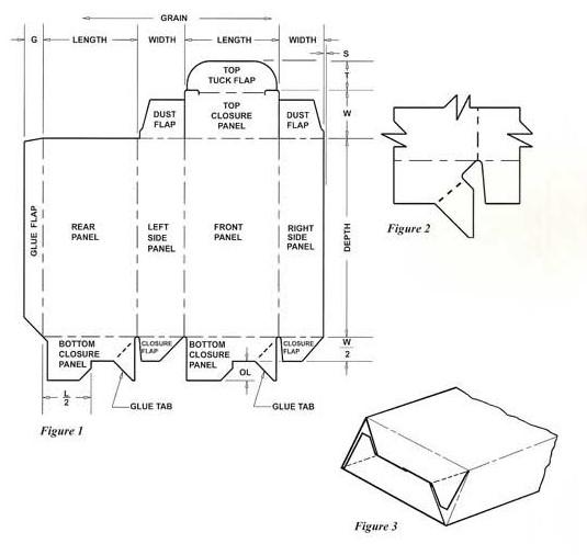 November 2012 Corrugated And Folding Carton Box Templates