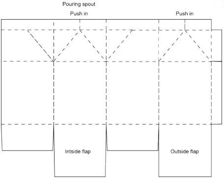 Milk Carton Box Corrugated And Folding Carton Box Templates