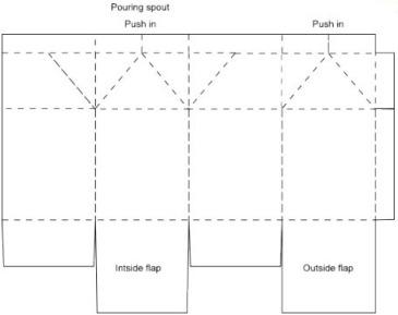 Milk carton box template | Corrugated and folding carton box templates