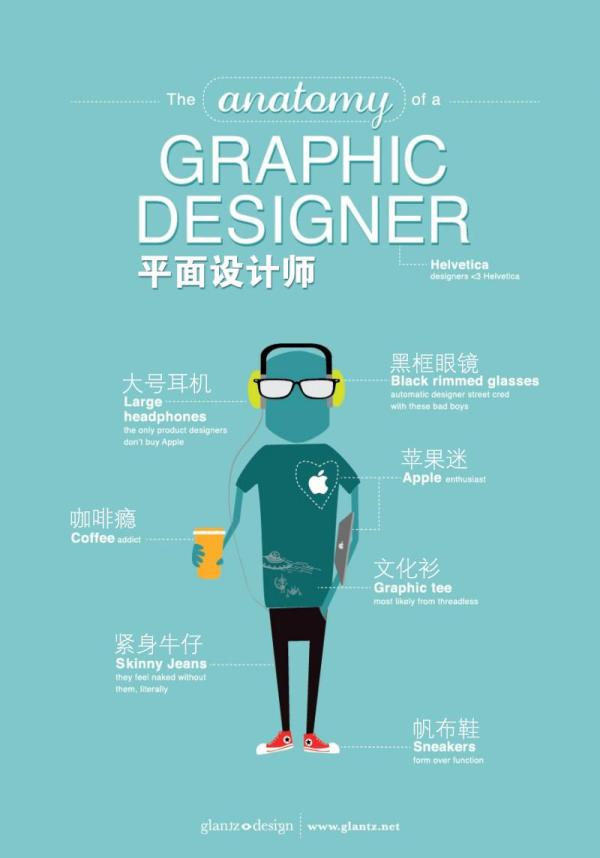10 Illustrations Create the Best Graphic Designer10