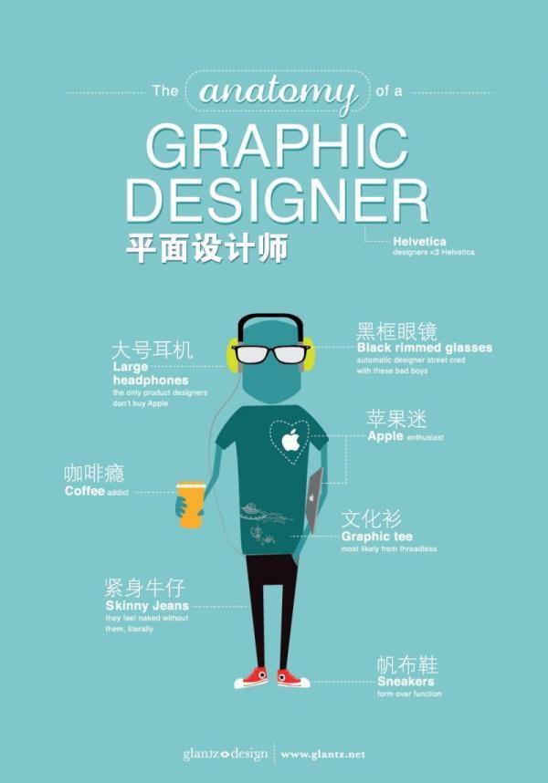 10 Illustrations Create the Best Graphic Designer10