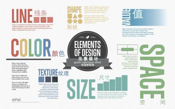 10 Illustrations Create the Best Graphic Designer2