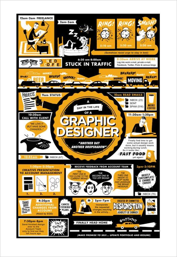 10 Illustrations Create the Best Graphic Designer3