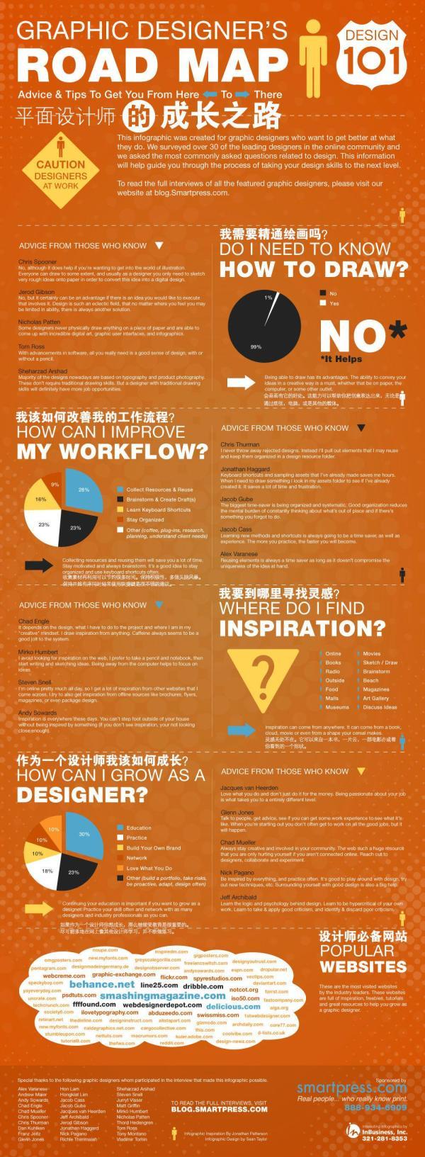 10 Illustrations Create the Best Graphic Designer4