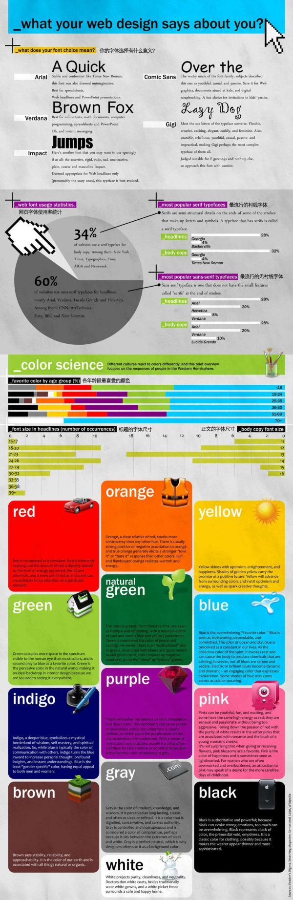 10 Illustrations Create the Best Graphic Designer5