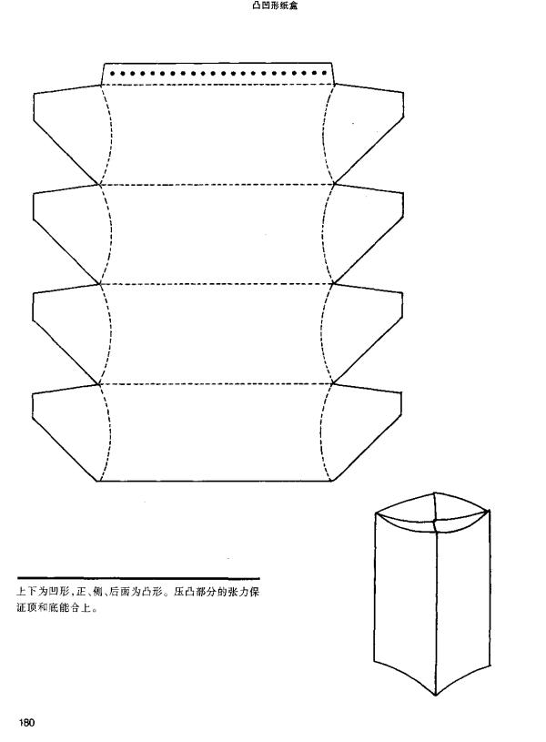 box structure86