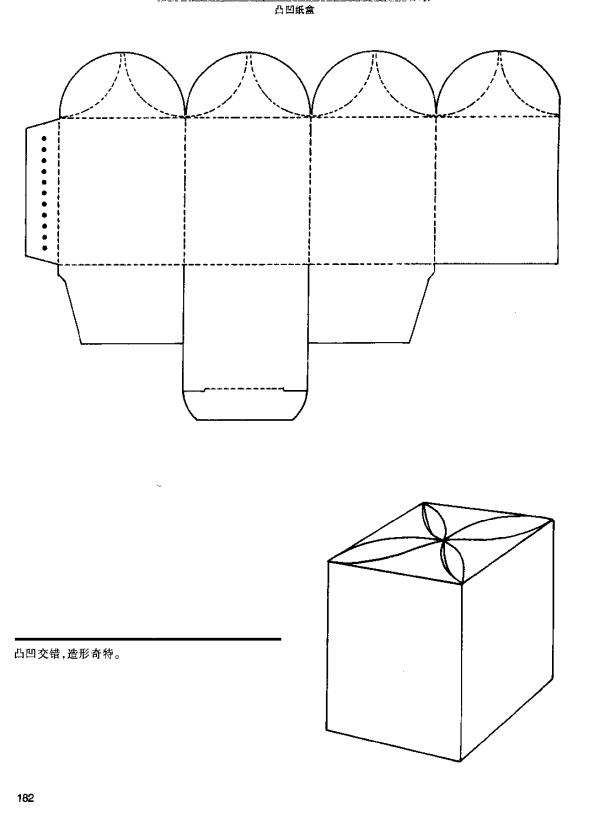 box structure88