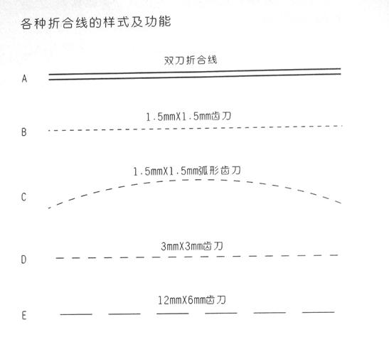 BoxStructure1