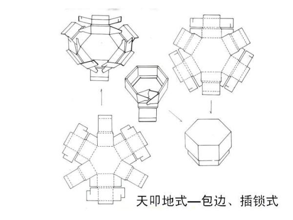 BoxStructure21