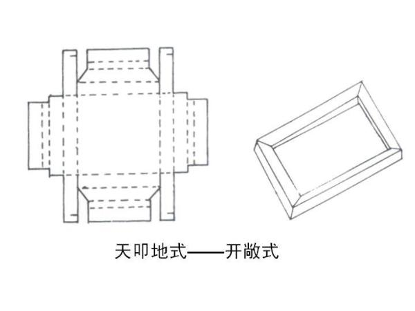 BoxStructure22