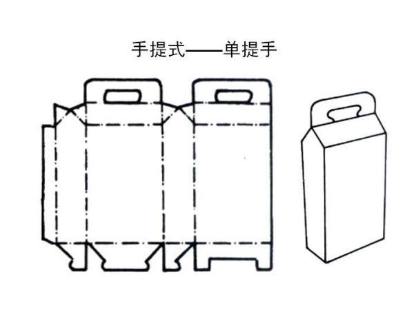 BoxStructure56