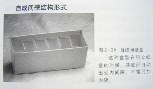 BoxStructure61