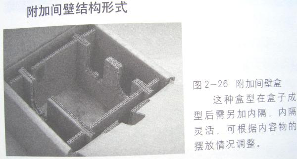 BoxStructure62